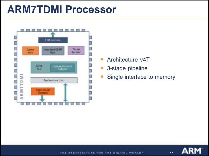 ARM7TDMI Processor ß Architecture v4T ß 3-stage pipeline ß Single interface to memory 171717
