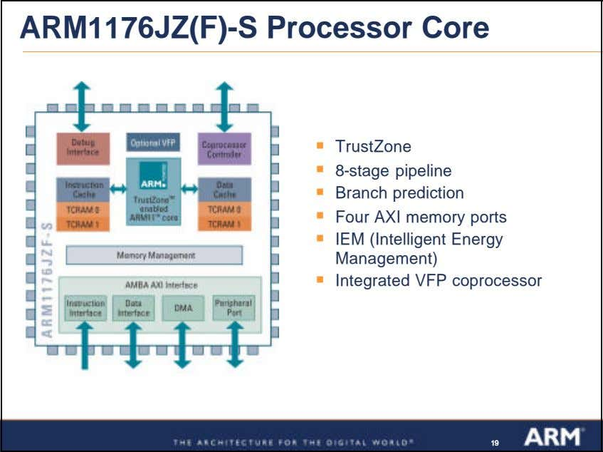 ARM1176JZ(F)-S Processor Core ß TrustZone ß 8-stage pipeline ß Branch prediction ß Four AXI memory