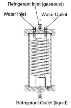 (a) (b) Figure 3- a) Condenser and b) Evaporator of the system. Figure 4- Schematics