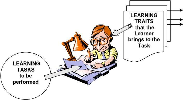 LEARNING TRAITS that the Learner brings to the Task LEARNING TASKS to be performed