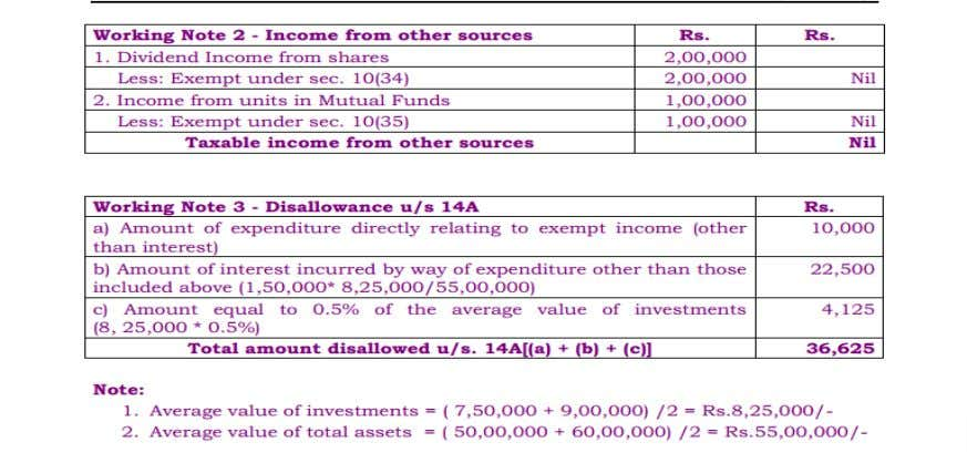 INCOME FROM OTHER SOURCES Page 26