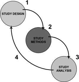 1 STUDY DESIGN 2 STUDY METHODS 4 3 STUDY ANALYSIS