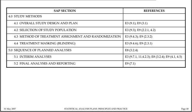 SAP SECTION REFERENCES 4.0 STUDY METHODS 4.1 OVERALL STUDY DESIGN AND PLAN E3 (9.1); E9