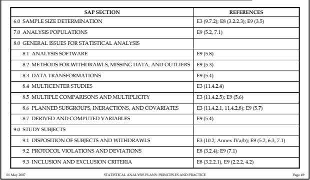 SAP SECTION REFERENCES 6.0 SAMPLE SIZE DETERMINATION E3 (9.7.2); E8 (3.2.2.3); E9 (3.5) 7.0 ANALYSIS