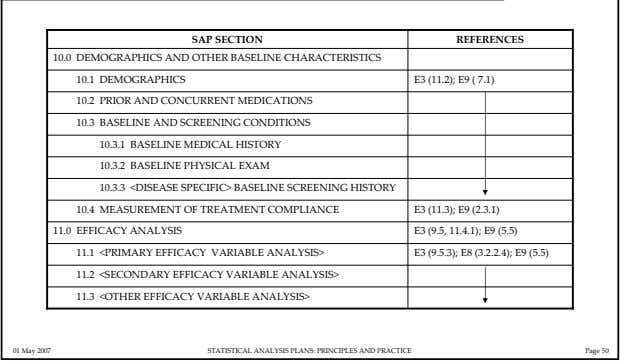 SAP SECTION REFERENCES 10.0 DEMOGRAPHICS AND OTHER BASELINE CHARACTERISTICS 10.1 DEMOGRAPHICS E3 (11.2); E9 (