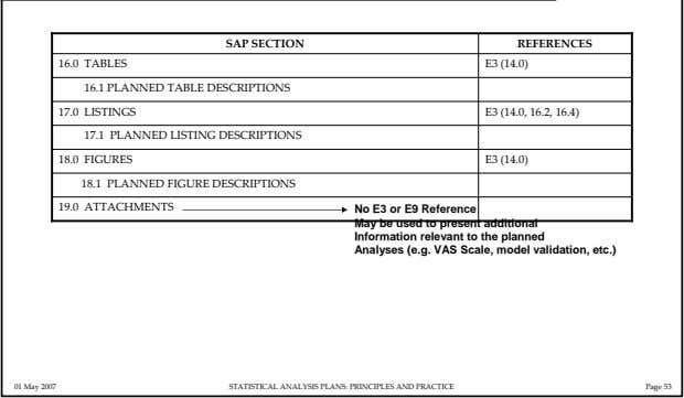 SAP SECTION REFERENCES 16.0 TABLES E3 (14.0) 16.1 PLANNED TABLE DESCRIPTIONS 17.0 LISTINGS E3 (14.0,