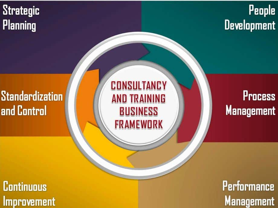 CONSULTANCY AND TRAINING BUSINESS FRAMEWORK Page 7
