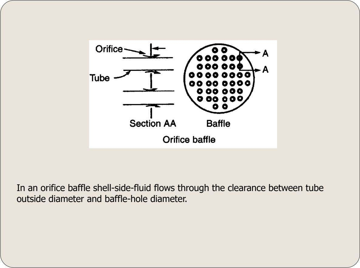In an orifice baffle shell-side-fluid flows through the clearance between tube outside diameter and baffle-hole diameter.