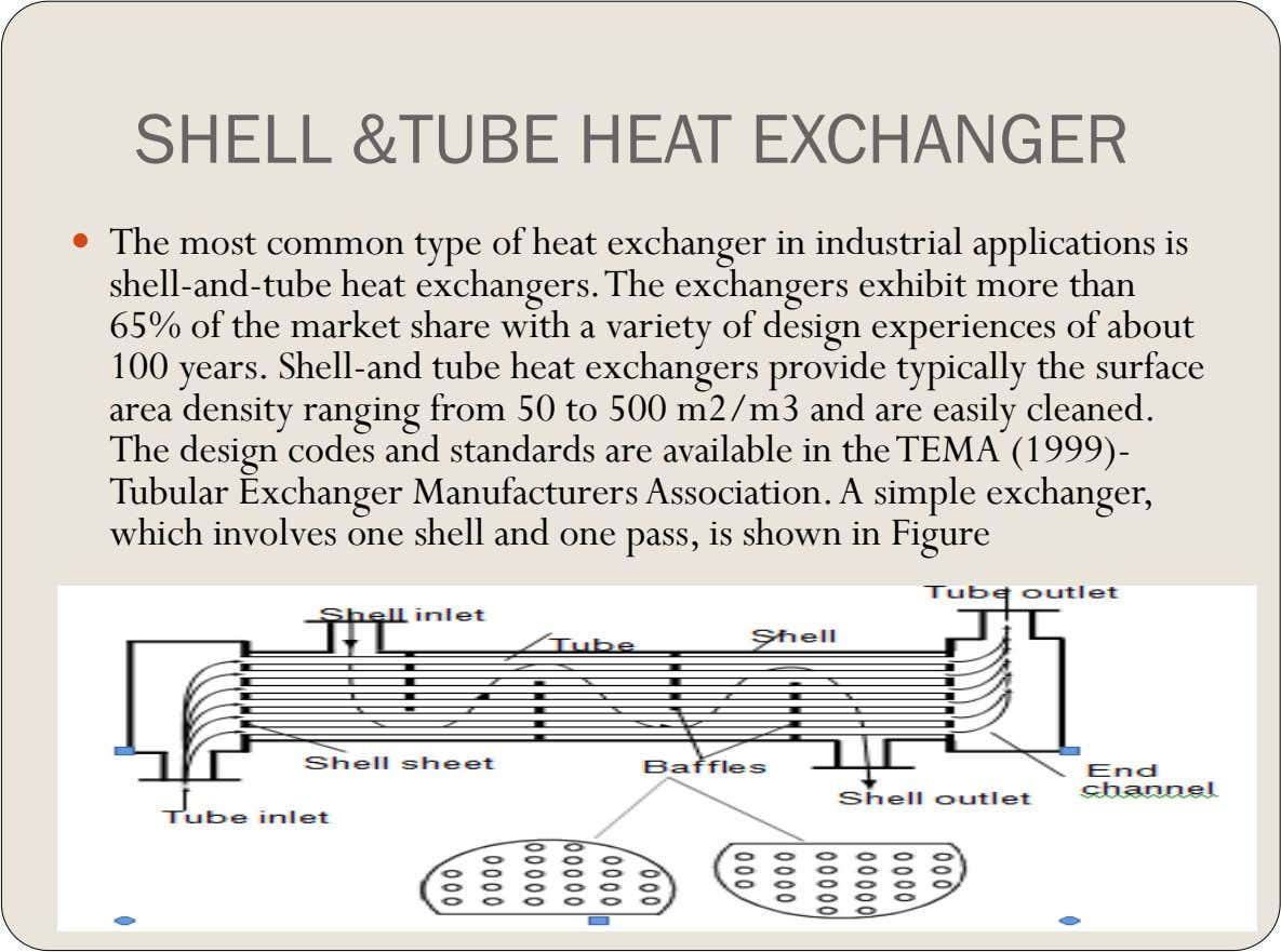 SHELL &TUBE HEAT EXCHANGER  The most common type of heat exchanger in industrial applications is