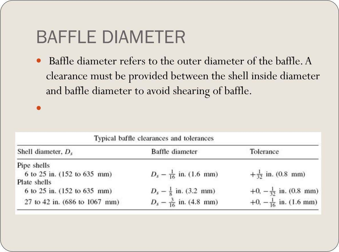 BAFFLE DIAMETER  Baffle diameter refers to the outer diameter of the baffle. A clearance must