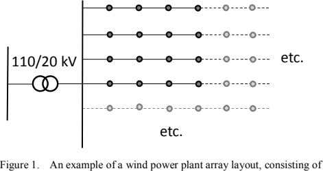 etc. 110/20 kV etc. Figure 1. An example of a wind power plant array layout,