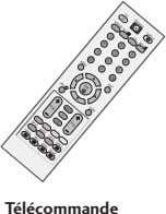 POWER TV INPUT D/A TV/RADIO TEXT I/II MUTE 1 23 4 56 7 LIST 89
