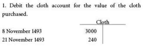 The ledger entries would be as follows: (Where 3000 is the value in ducats of cloth