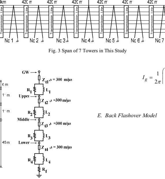 Fig. 3 Span of 7 Towers in This Study 1  I = g 2