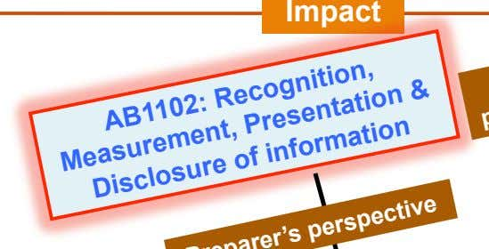 Impact AB1102: Recognition, Measurement, Presentation & of information Disclosure