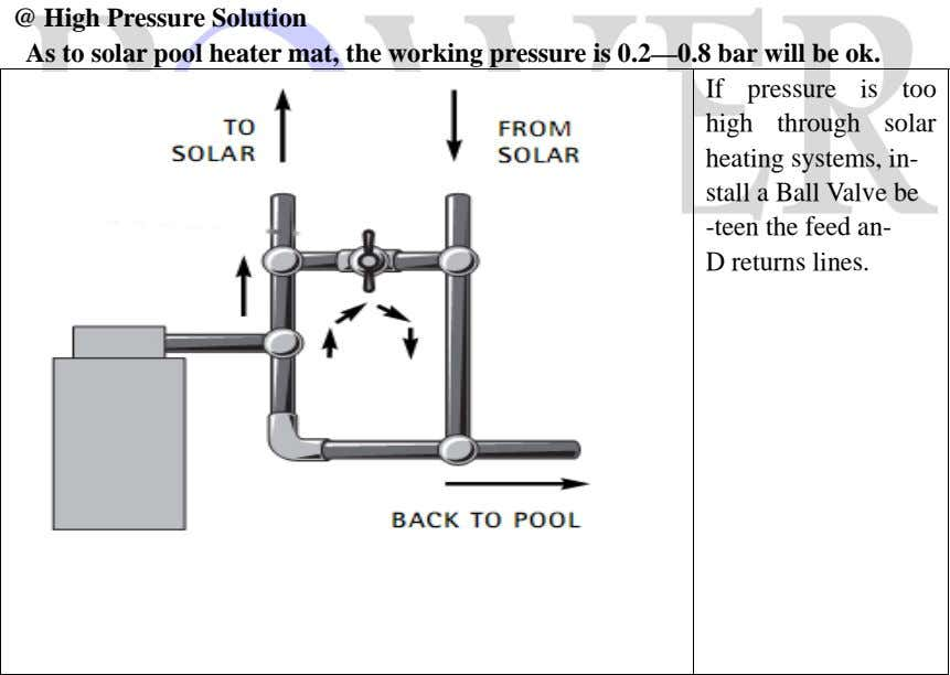 @ High Pressure Solution As to solar pool heater mat, the working pressure is 0.2—0.8