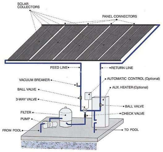 strategy. Before you commence SHS solar heating systems. Khalid Hazil Al- Harbi Trading Establishment P.O. Box