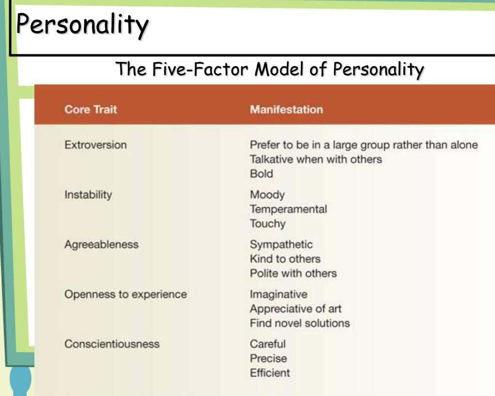 Personality The Five-Factor Model of Personality
