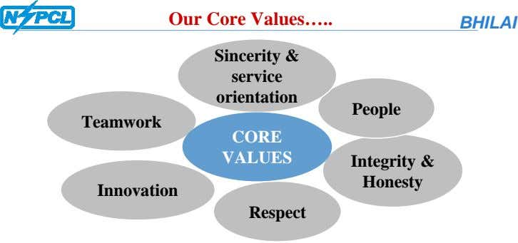 Our Core Values… BHILAI Sincerity & service orientation People Teamwork CORE VALUES Integrity &