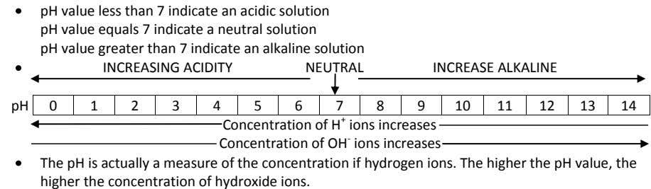 pH value less than 7 indicate an acidic solution pH value equals 7 indicate a