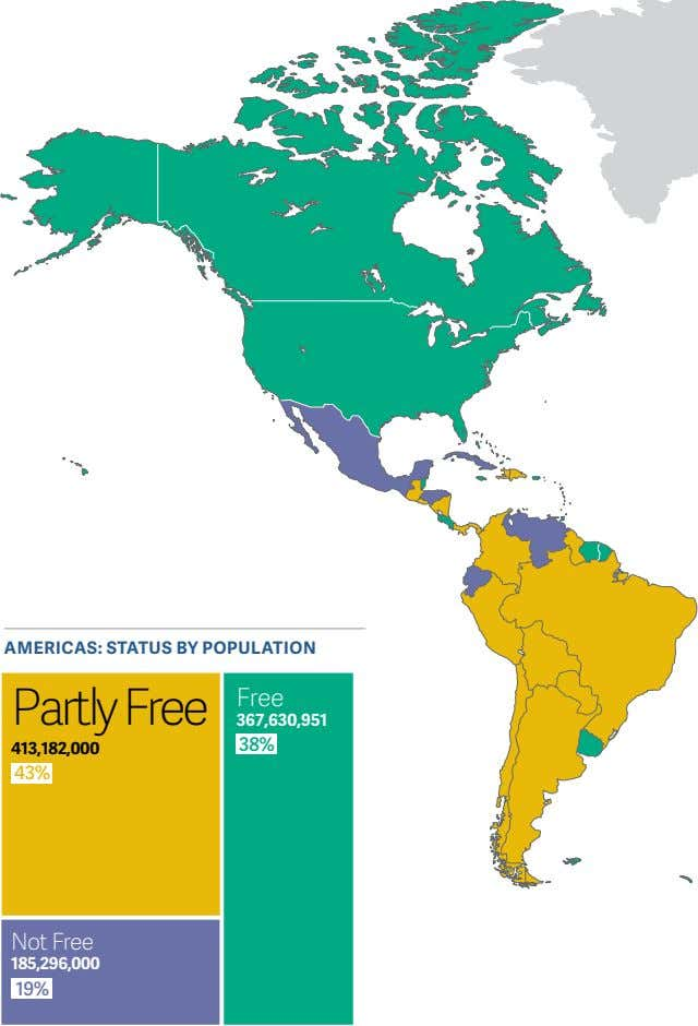 aMeRiCas: status By PoPuLation PartlyFree Free 367,630,951 38% 413,182,000 43% Not Free 185,296,000 19%