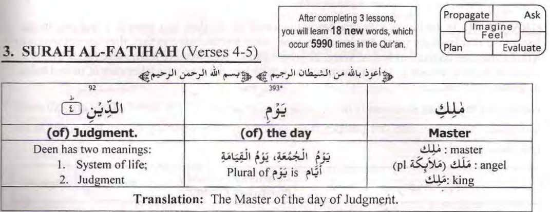 After completing 3lessons, yeo wilileam 18 new words. which occur 5990 times in the OJr'a1