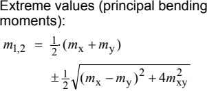 Extreme values (principal bending moments): 1 = 2 ×(m x + m y ) m
