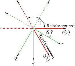 DIN 1045-1 Design Coordinate Systems Extreme values (principal bending moments): 1 = 2 ×(m x +