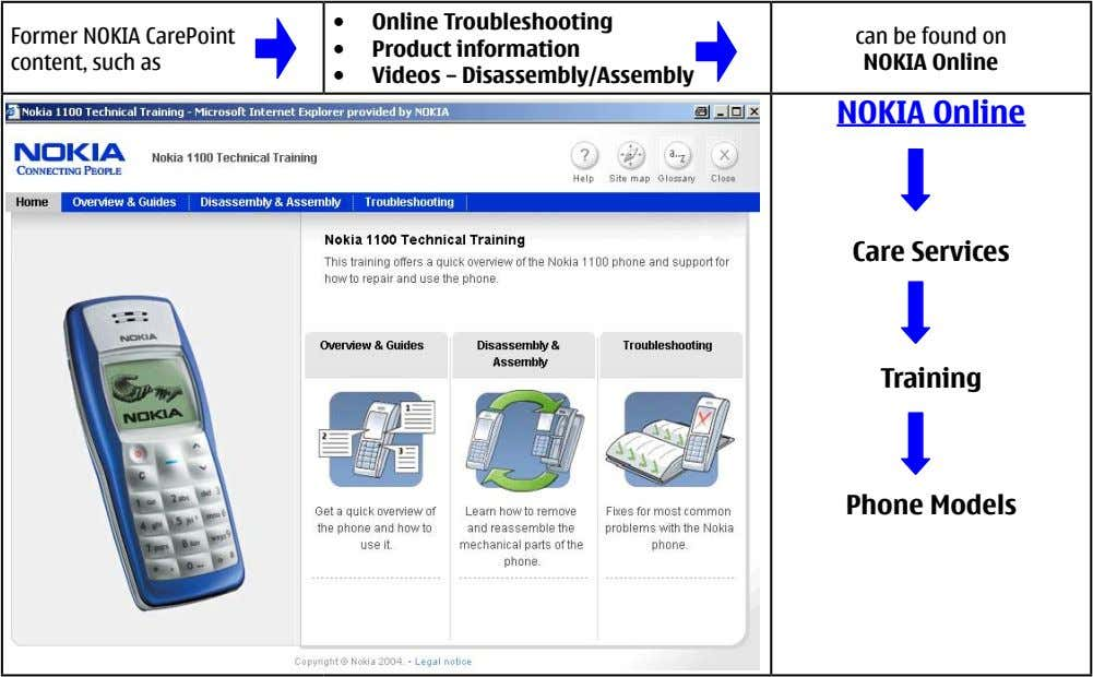 • Online Troubleshooting Former NOKIA CarePoint content, such as • Product information can be found