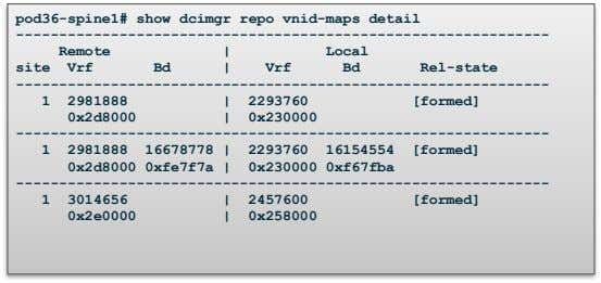 pod36-spine1# show dcimgr repo vnid-maps detail -------------------------------------------------------------- Remote |
