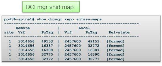 DCI mgr vnid map pod36-spine1# show dcimgr repo sclass-maps ----------------------------------------------------------