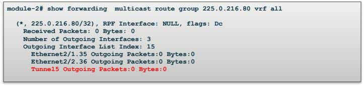 module-2# show forwarding multicast route group 225.0.216.80 vrf all (*, 225.0.216.80/32), RPF Interface: NULL, flags: