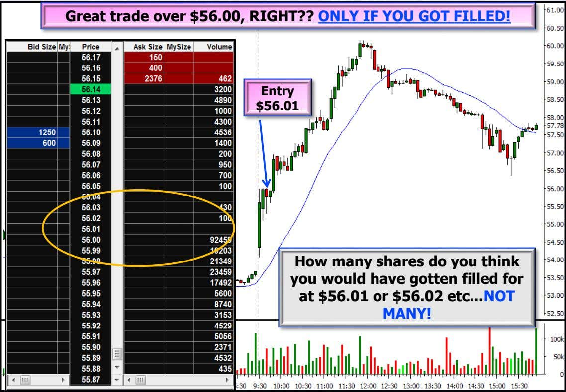 Great trade over $56.00, RIGHT?? ONLY IF YOU GOT FILLED! Entry $56.01 How many shares