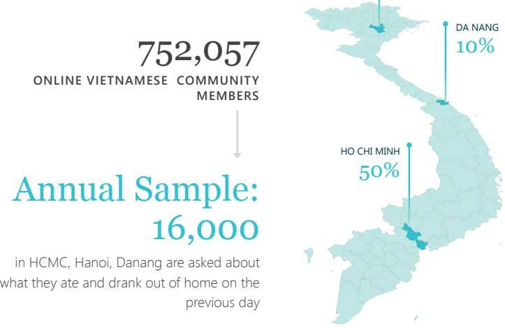 DA NANG 752,057 10% ONLINE VIETNAMESE COMMUNITY MEMBERS HO CHI MINH 50% Annual Sample: 16,000