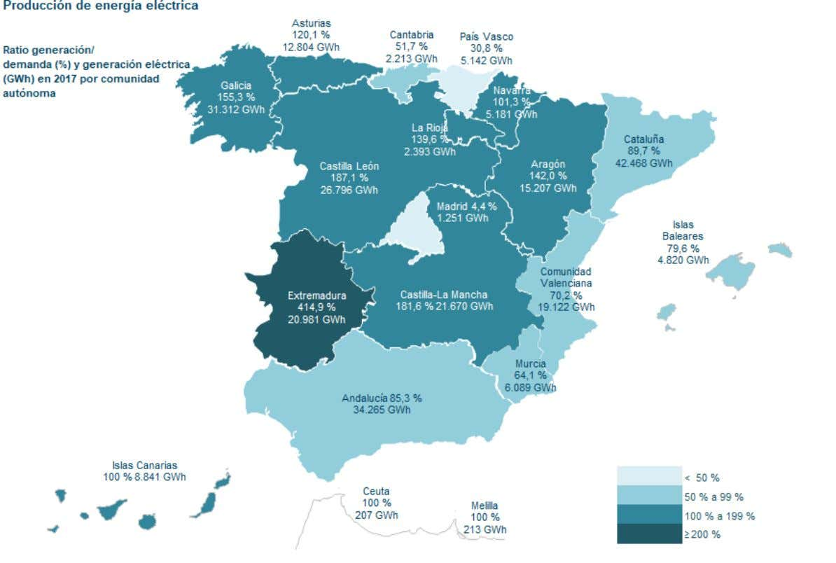 to power stations The Spanish transmission system