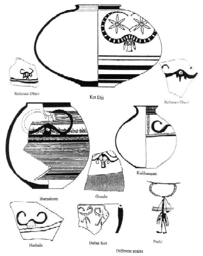 Pr¢gdh¢r¢, No. 18 Fig. 3 : Some Depiction of Horned Deity on Pottery Figs.4, 5 &