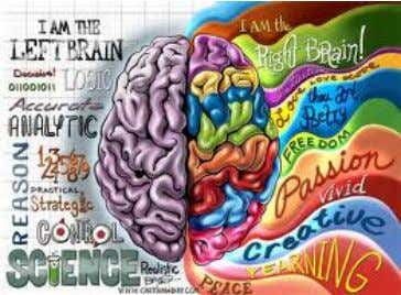 vs. Bina - Right Brain Wisdom vs Left Brain Knowledge The explanation of knowledge, in Hebrew