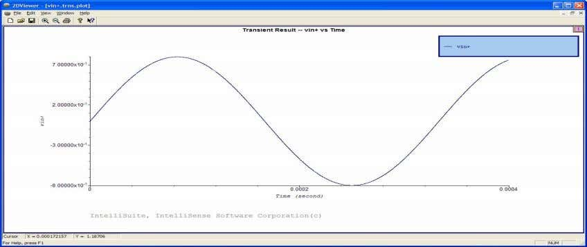 input sine wave signal will appear as shown in Figure below. Input Signal Vin Click on