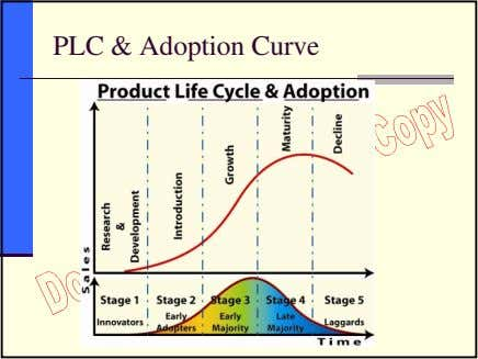 PLC & Adoption Curve