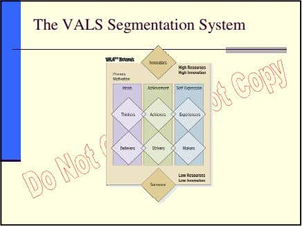 The VALS Segmentation System