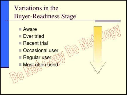 Variations in the Buyer-Readiness Stage Aware Ever tried Recent trial Occasional user Regular user Most