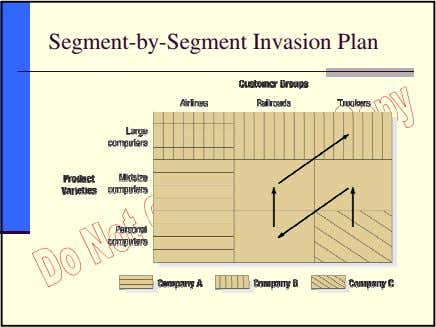 Segment-by-Segment Invasion Plan