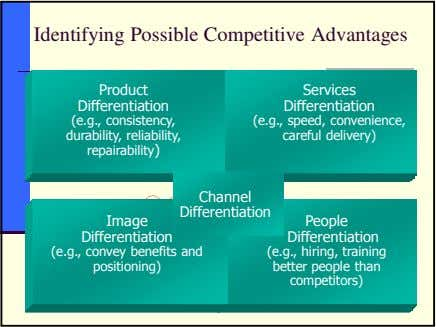 Identifying Possible Competitive Advantages Product Services Differentiation Differentiation (e.g., consistency,