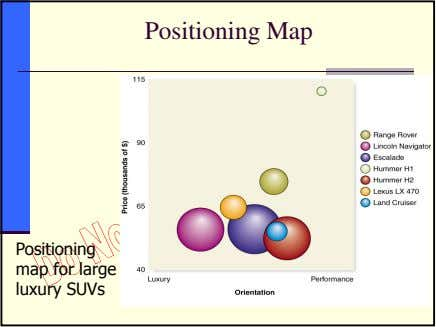 Positioning Map Positioning map for large luxury SUVs