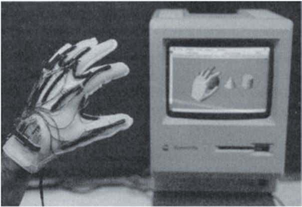 2.2  The Z T M Glove developed by Zimmerman [ 2 ] The first glove to