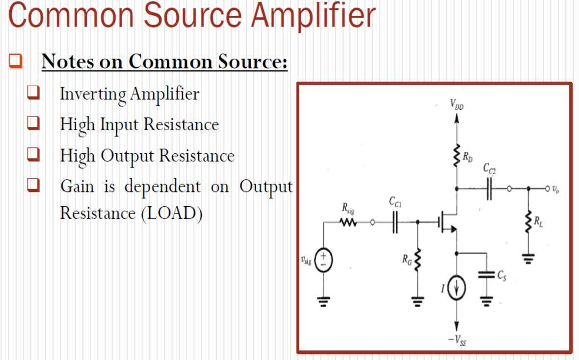 MOS-FET Analog Amplifiers ( Design and Analysis ) 04/03/2016 Dr. Hesham A. Mohamed 34