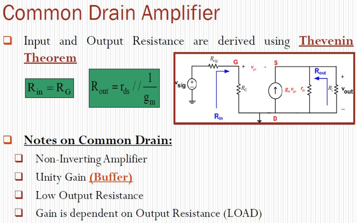 MOS-FET Analog Amplifiers ( Design and Analysis ) 04/03/2016 Dr. Hesham A. Mohamed 40