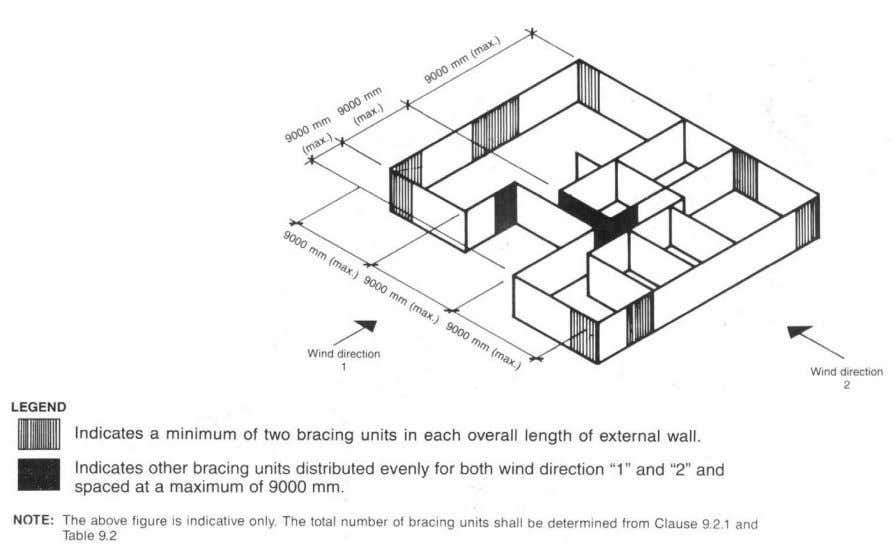 Bracing Typical bracing within wall panels. The Structural Engineer will typically calculate bracing requirements for the