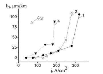 catastrophic wear under lower j c . a) www.seipub.org/fwr b) FIG.6. CURRENT DEPENDENCE OF SURFACE ELECTRIC