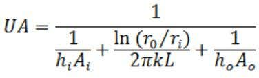 he overall heat transfer coefficient can be used to introduce the controlling term concept. The controlling